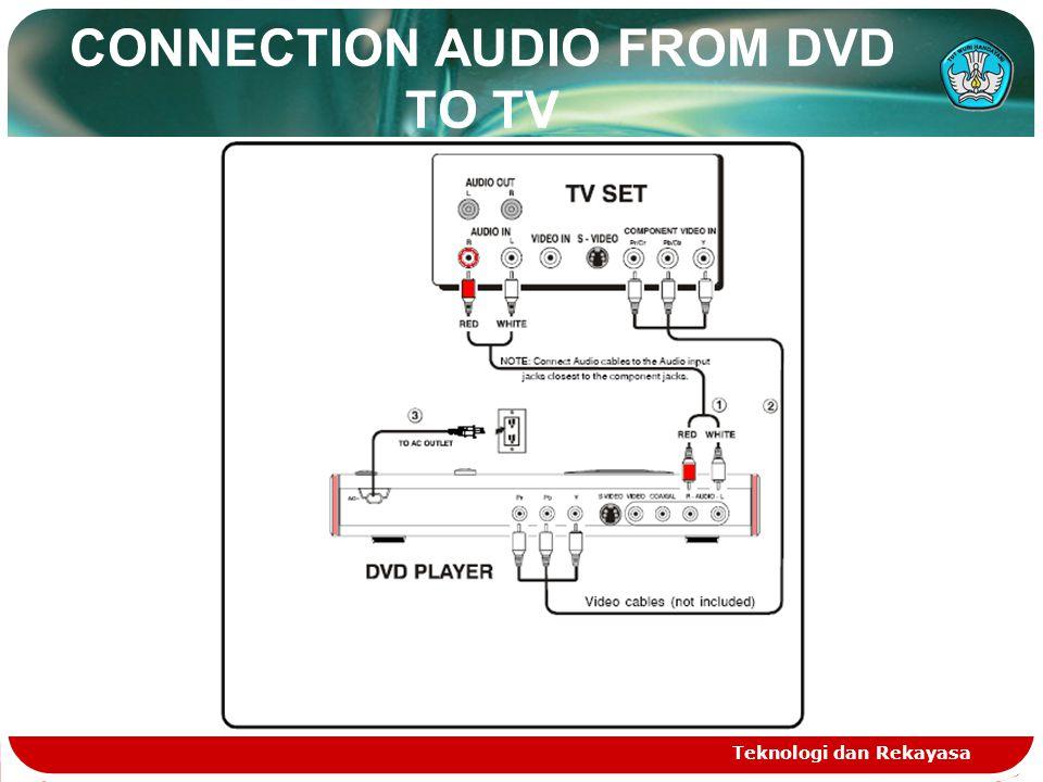 CONNECTION AUDIO FROM DVD TO TV Teknologi dan Rekayasa