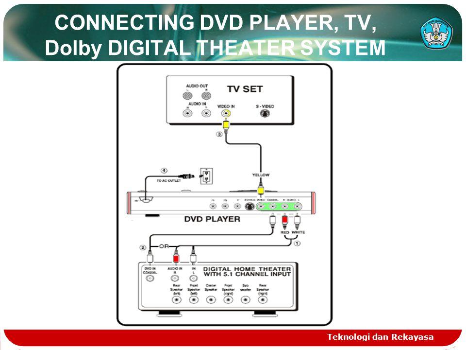 CONNECTING DVD PLAYER, TV, Dolby DIGITAL THEATER SYSTEM Teknologi dan Rekayasa