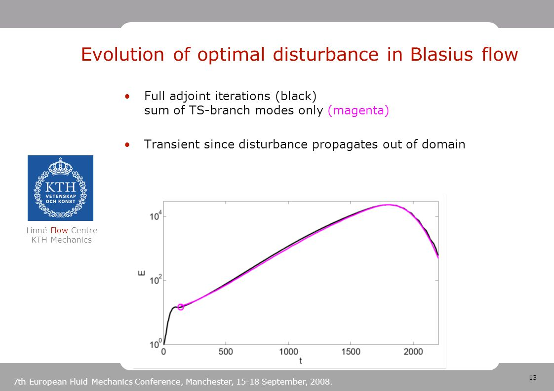 13 Linné Flow Centre KTH Mechanics 7th European Fluid Mechanics Conference, Manchester, 15-18 September, 2008. Evolution of optimal disturbance in Bla