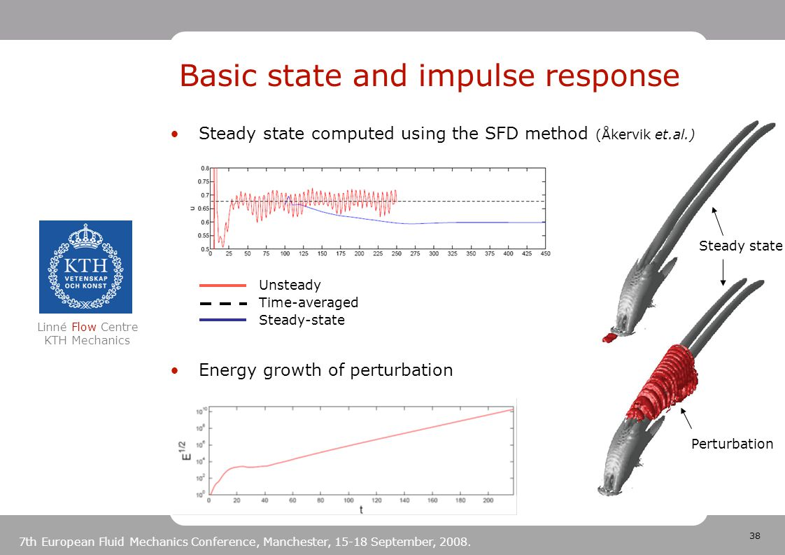 38 Linné Flow Centre KTH Mechanics 7th European Fluid Mechanics Conference, Manchester, 15-18 September, 2008. Basic state and impulse response Steady