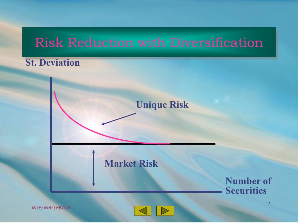 MIP/MB-IPB/08 2 Risk Reduction with Diversification Number of Securities St.