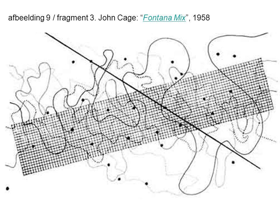 afbeelding 9 / fragment 3. John Cage: Fontana Mix , 1958Fontana Mix
