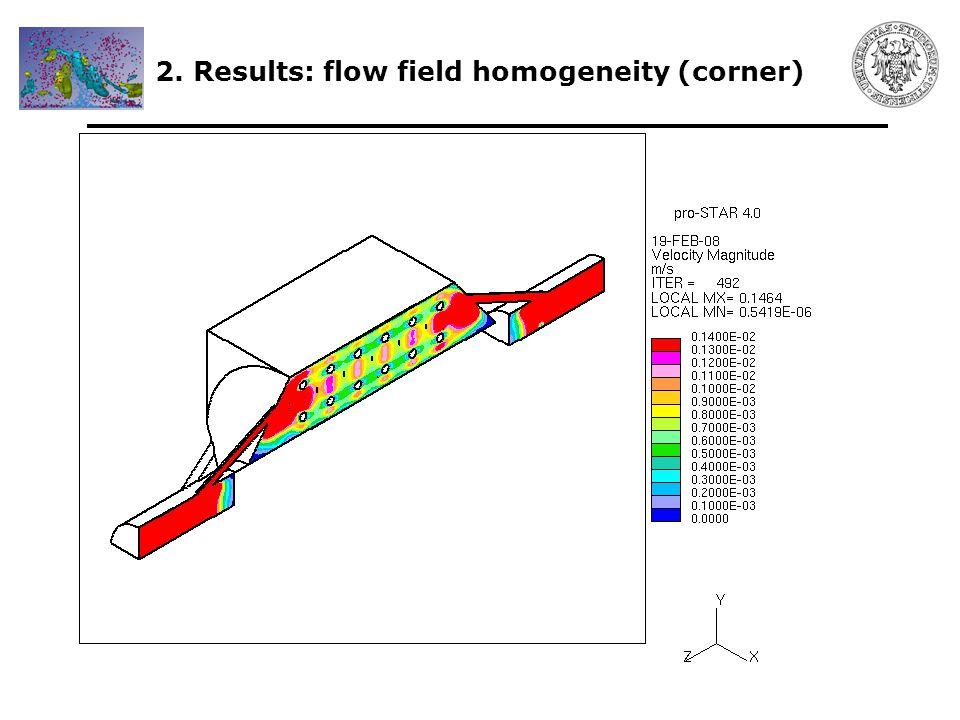 2. Results: flow field homogeneity (corner)
