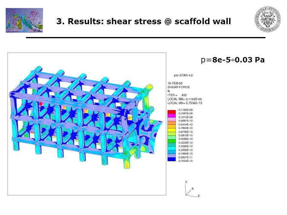 3. Results: shear stress @ scaffold wall p= 8e-5÷0.03 Pa
