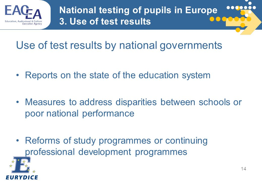 14 National testing of pupils in Europe 3. Use of test results Use of test results by national governments Reports on the state of the education syste