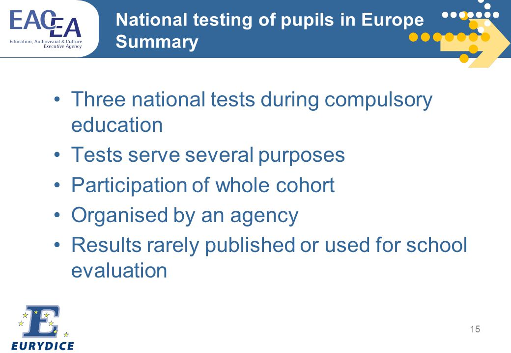 15 National testing of pupils in Europe Summary Three national tests during compulsory education Tests serve several purposes Participation of whole c