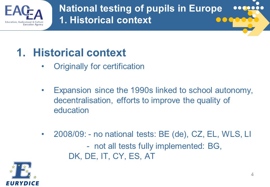 4 National testing of pupils in Europe 1.