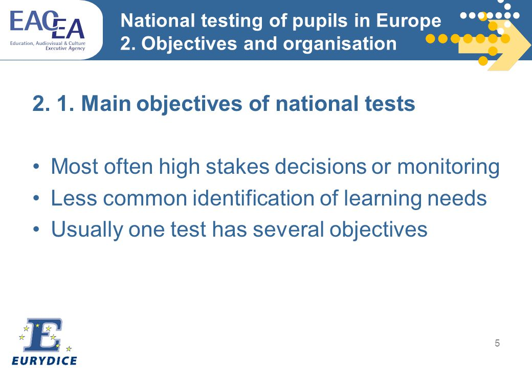 5 National testing of pupils in Europe 2. Objectives and organisation 2. 1. Main objectives of national tests Most often high stakes decisions or moni