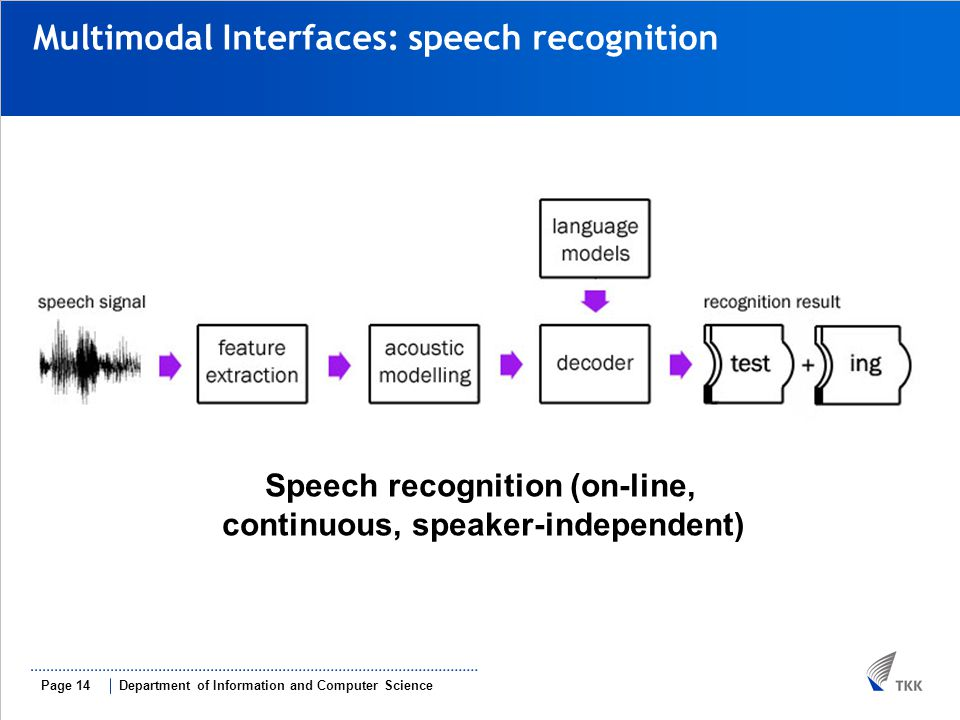 Department of Information and Computer SciencePage 14 Multimodal Interfaces: speech recognition Speech recognition (on-line, continuous, speaker-independent)