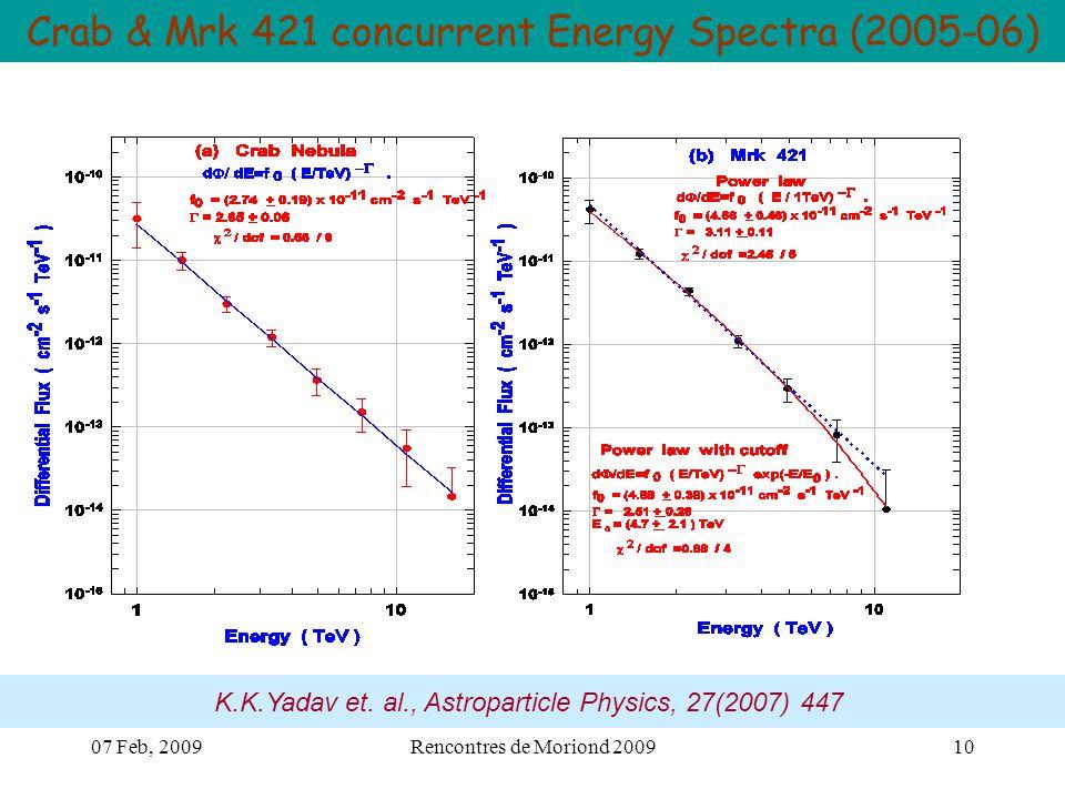 07 Feb, 2009Rencontres de Moriond 200910 Crab & Mrk 421 concurrent Energy Spectra (2005-06) K.K.Yadav et.