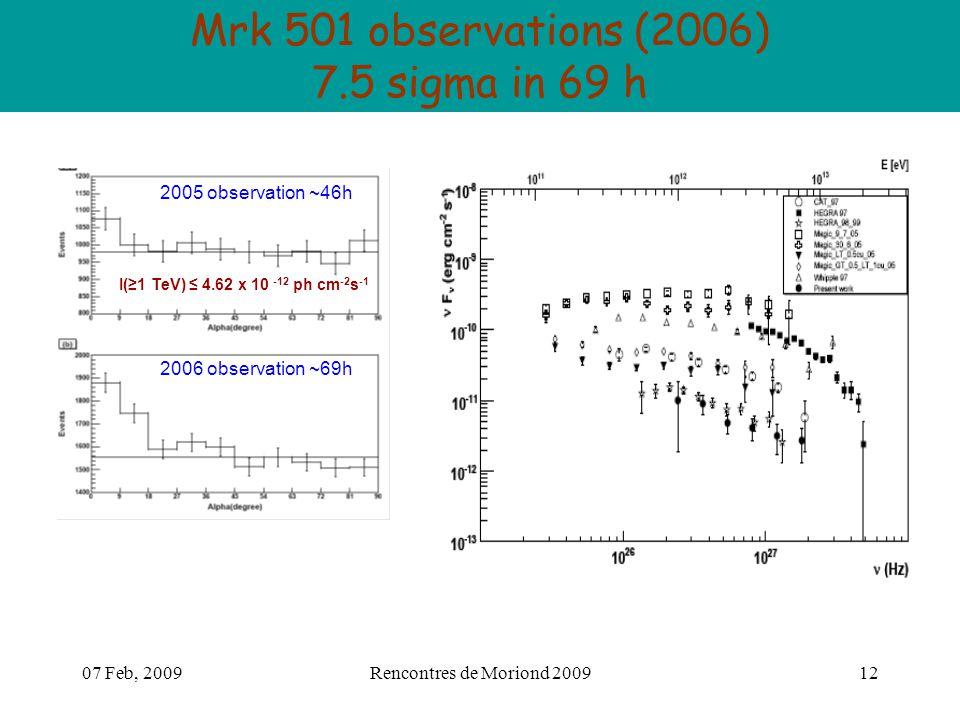 07 Feb, 2009Rencontres de Moriond 200912 Mrk 501 observations (2006) 7.5 sigma in 69 h 2005 observation ~46h I(≥1 TeV) ≤ 4.62 x 10 -12 ph cm -2 s -1 2006 observation ~69h