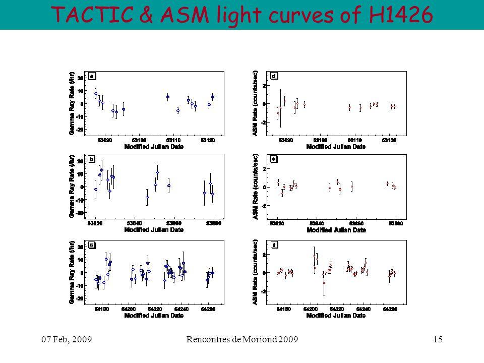 07 Feb, 2009Rencontres de Moriond 200915 TACTIC & ASM light curves of H1426
