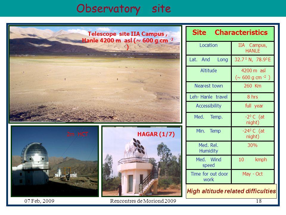 07 Feb, 2009Rencontres de Moriond 200918 Observatory site 10kmphMed.