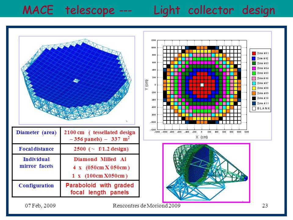 07 Feb, 2009Rencontres de Moriond 200923 MACE telescope --- Light collector design Diameter (area)2100 cm ( tessellated design – 356 panels) – 337 m 2 Focal distance 2500 ( ~ f/1.2 design) Individual mirror facets Diamond Milled Al 4 x (050cm X 050cm ) 1 x (100cm X050cm ) Configuration Paraboloid with graded focal length panels