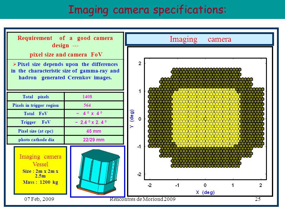 07 Feb, 2009Rencontres de Moriond 200925 Imaging camera specifications: Total pixels 1408 Pixels in trigger region 564 Total FoV ~ 4 0 x 4 0 Trigger FoV ~ 2.4 0 x 2.
