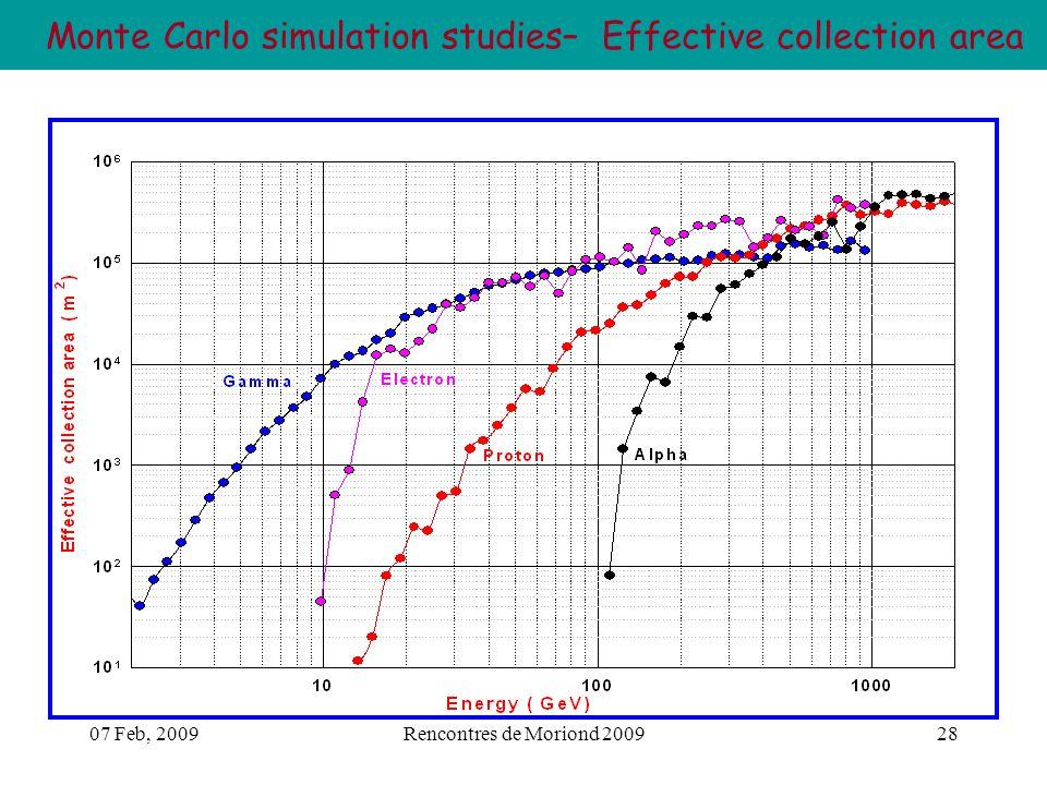 07 Feb, 2009Rencontres de Moriond 200928 Monte Carlo simulation studies– Effective collection area