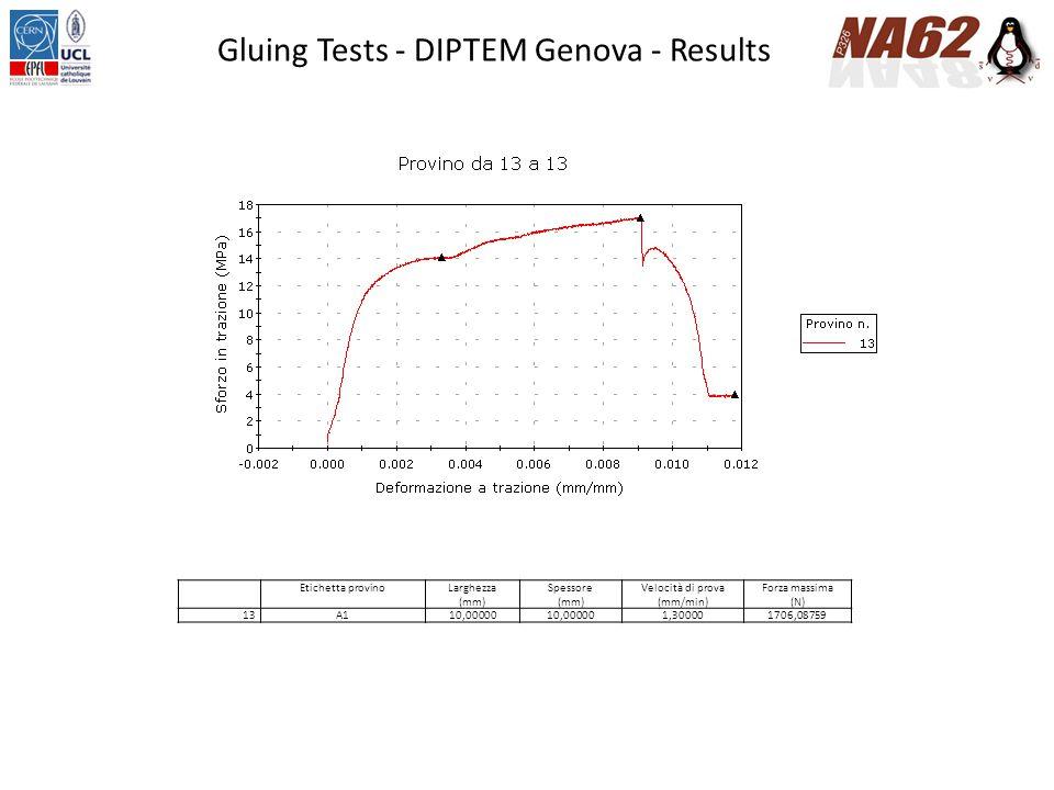Gluing Tests - DIPTEM Genova - Results Etichetta provinoLarghezza (mm) Spessore (mm) Velocità di prova (mm/min) Forza massima (N) 13A110,00000 1,30000