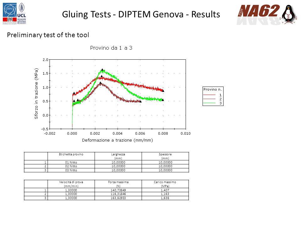 Gluing Tests - DIPTEM Genova - Results Preliminary test of the tool Etichetta provinoLarghezza (mm) Spessore (mm) 101 Nitto10,00000 202 Nitto10,00000