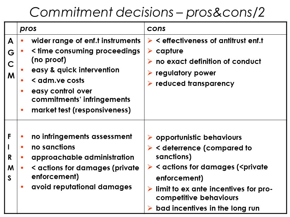 Commitment decisions – pros&cons/2 proscons AGCMAGCM wider range of enf.t instruments < time consuming proceedings (no proof) easy & quick interventio