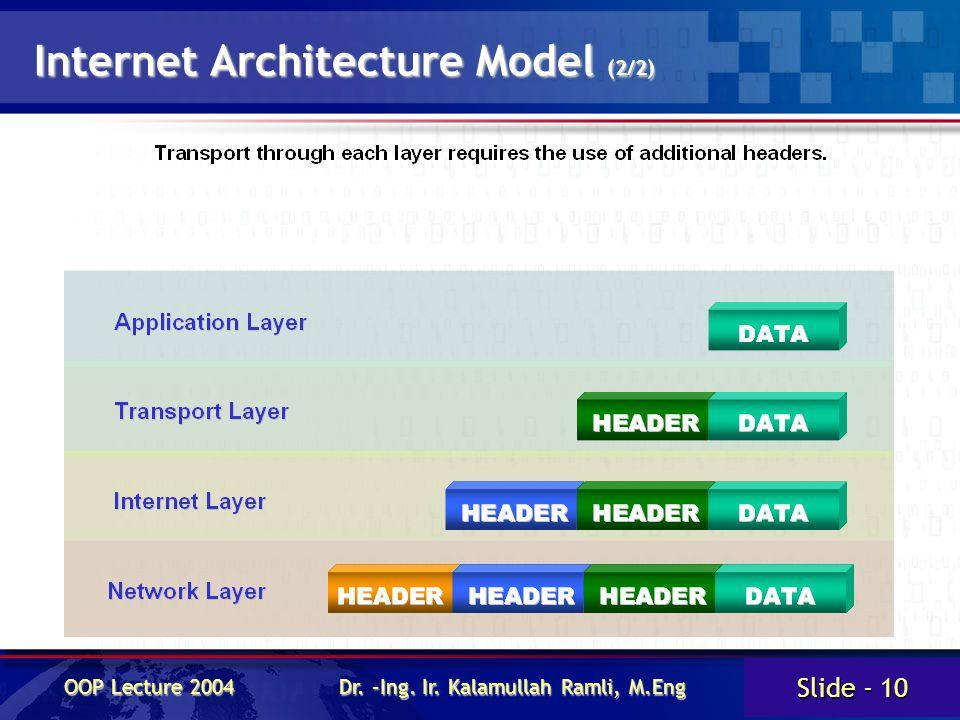 Slide - 10 OOP Lecture 2004 Dr. –Ing. Ir. Kalamullah Ramli, M.Eng Internet Architecture Model (2/2)