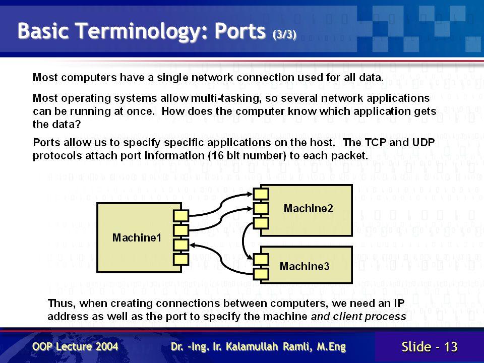 Slide - 13 OOP Lecture 2004 Dr. –Ing. Ir. Kalamullah Ramli, M.Eng Basic Terminology: Ports (3/3)