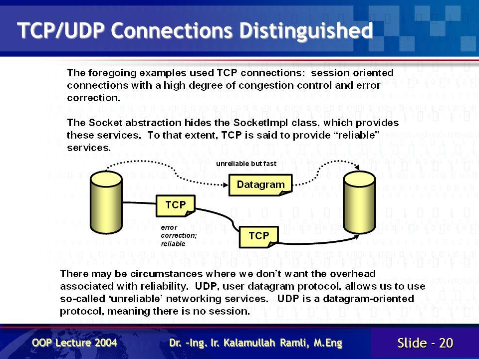 Slide - 20 OOP Lecture 2004 Dr. –Ing. Ir. Kalamullah Ramli, M.Eng TCP/UDP Connections Distinguished