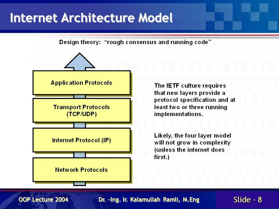 Slide - 8 OOP Lecture 2004 Dr. –Ing. Ir. Kalamullah Ramli, M.Eng Internet Architecture Model