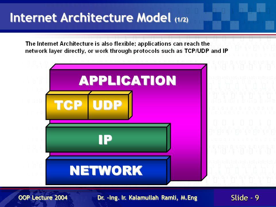 Slide - 9 OOP Lecture 2004 Dr. –Ing. Ir. Kalamullah Ramli, M.Eng Internet Architecture Model (1/2)