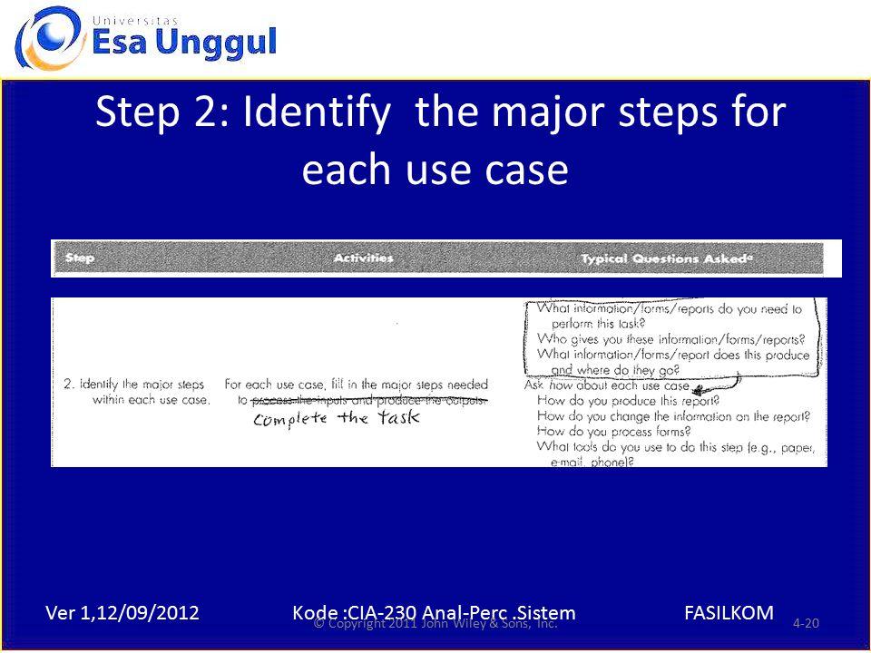 Ver 1,12/09/2012Kode :CIA-230 Anal-Perc.SistemFASILKOM Step 2: Identify the major steps for each use case © Copyright 2011 John Wiley & Sons, Inc.4-20