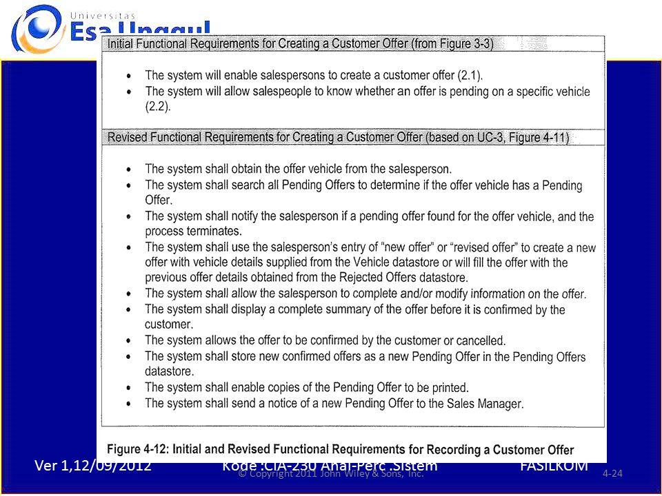Ver 1,12/09/2012Kode :CIA-230 Anal-Perc.SistemFASILKOM Example © Copyright 2011 John Wiley & Sons, Inc.4-24