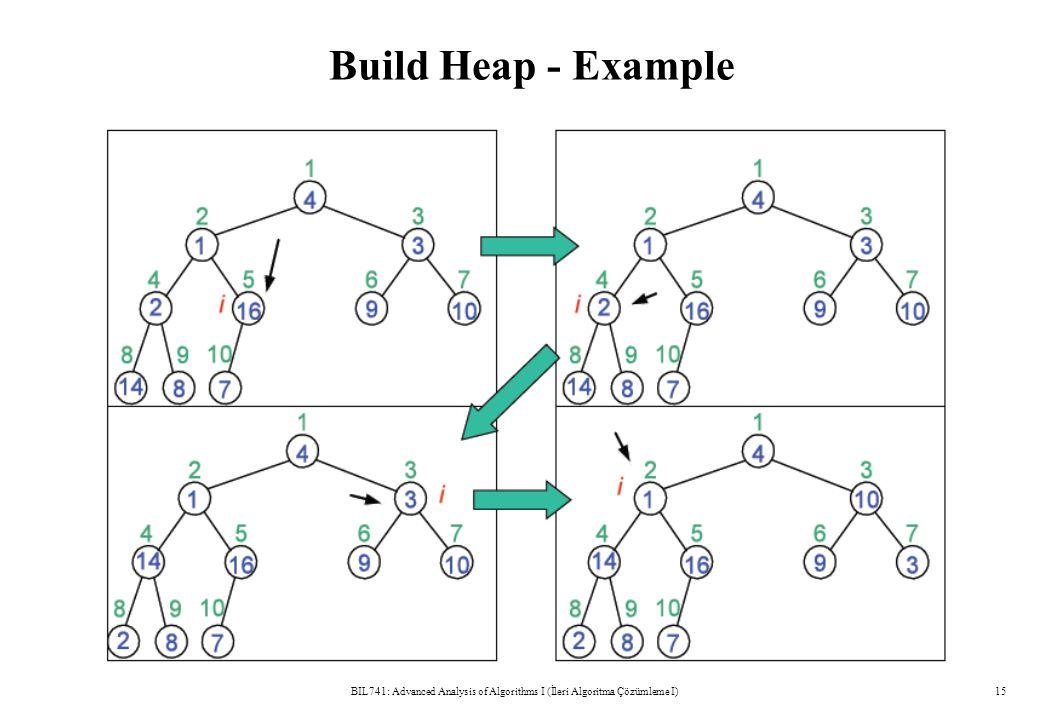 Build Heap - Example BIL741: Advanced Analysis of Algorithms I (İleri Algoritma Çözümleme I)15