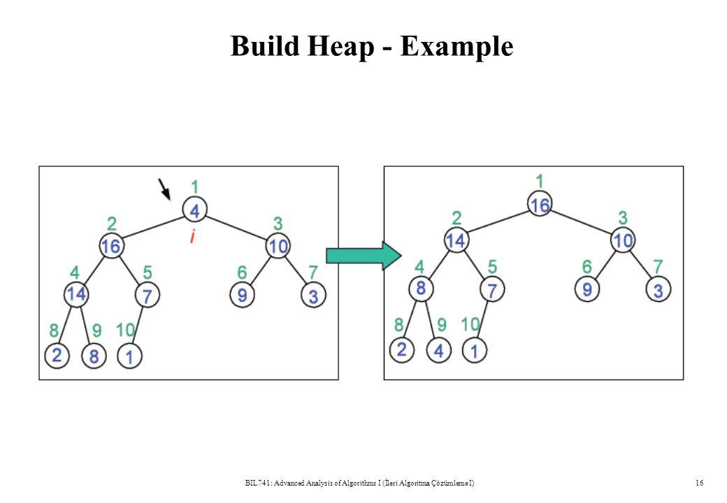 Build Heap - Example BIL741: Advanced Analysis of Algorithms I (İleri Algoritma Çözümleme I)16