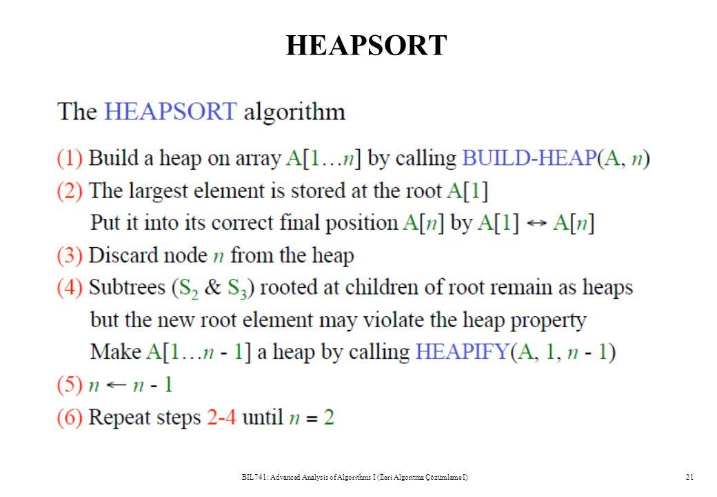 HEAPSORT BIL741: Advanced Analysis of Algorithms I (İleri Algoritma Çözümleme I)21