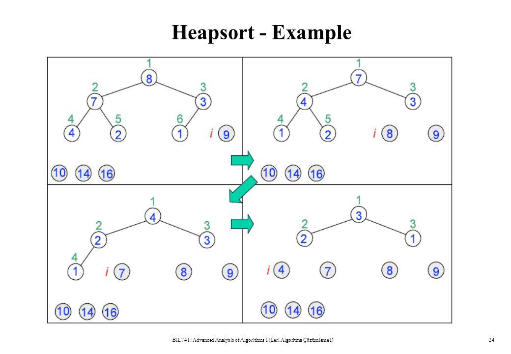Heapsort - Example BIL741: Advanced Analysis of Algorithms I (İleri Algoritma Çözümleme I)24