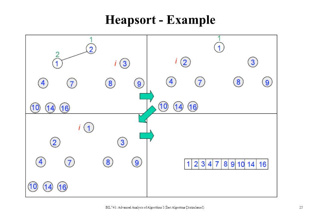 Heapsort - Example BIL741: Advanced Analysis of Algorithms I (İleri Algoritma Çözümleme I)25