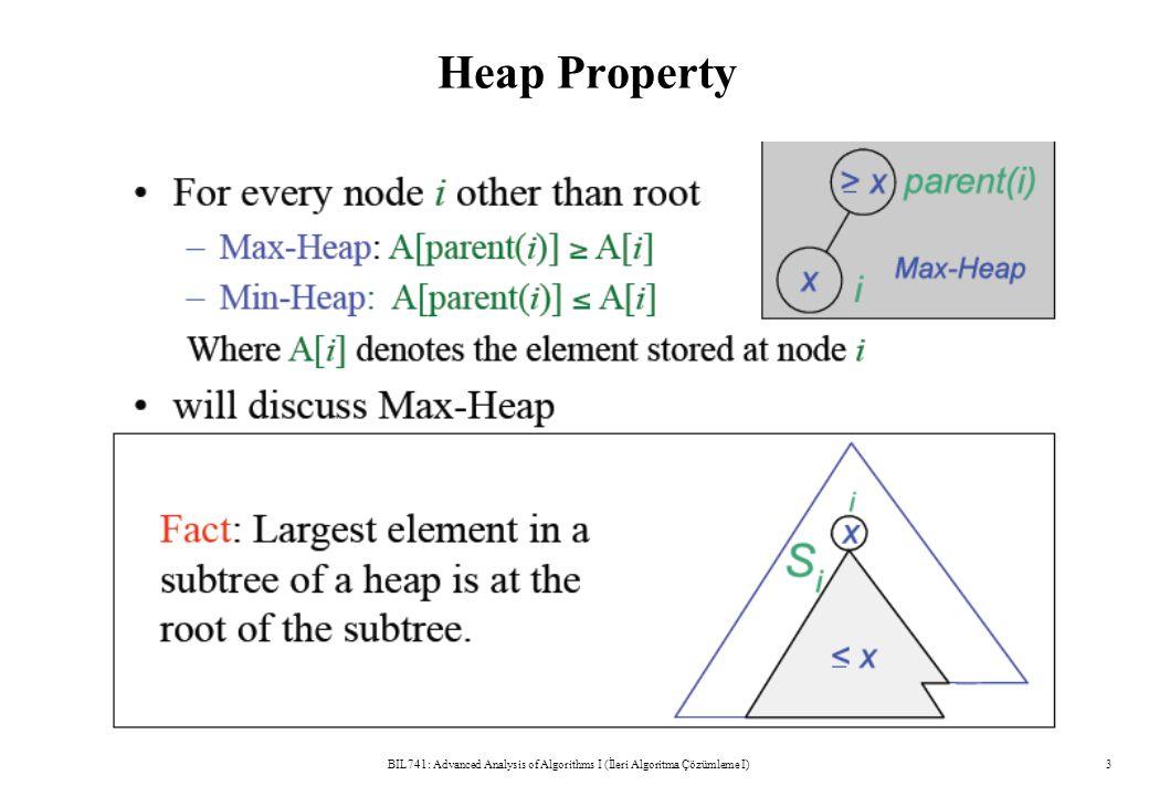 Heap Property BIL741: Advanced Analysis of Algorithms I (İleri Algoritma Çözümleme I)3