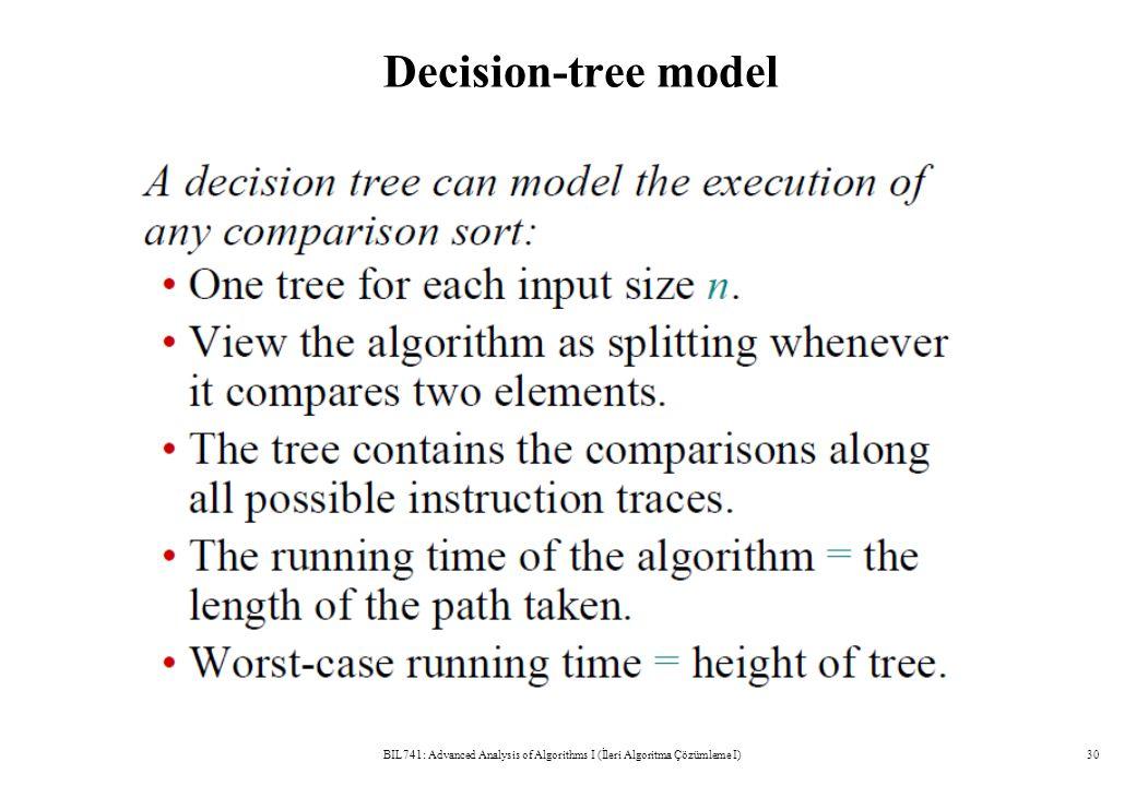 Decision-tree model BIL741: Advanced Analysis of Algorithms I (İleri Algoritma Çözümleme I)30