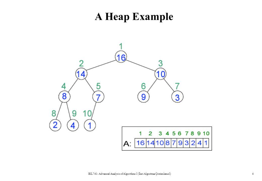 A Heap Example BIL741: Advanced Analysis of Algorithms I (İleri Algoritma Çözümleme I)4