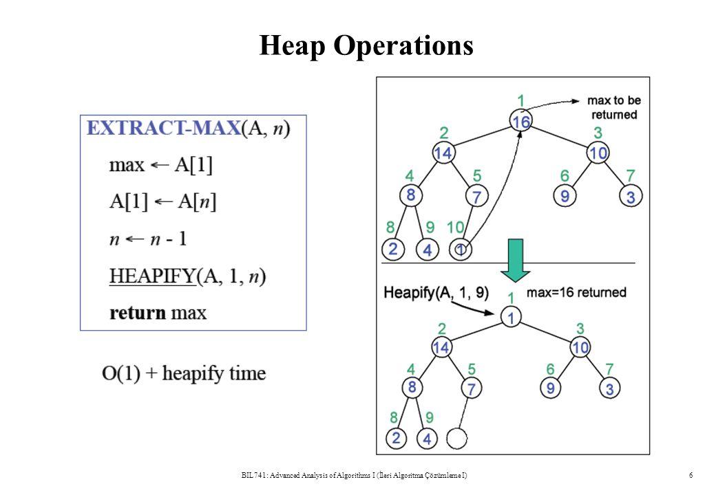 Heap Operations BIL741: Advanced Analysis of Algorithms I (İleri Algoritma Çözümleme I)6