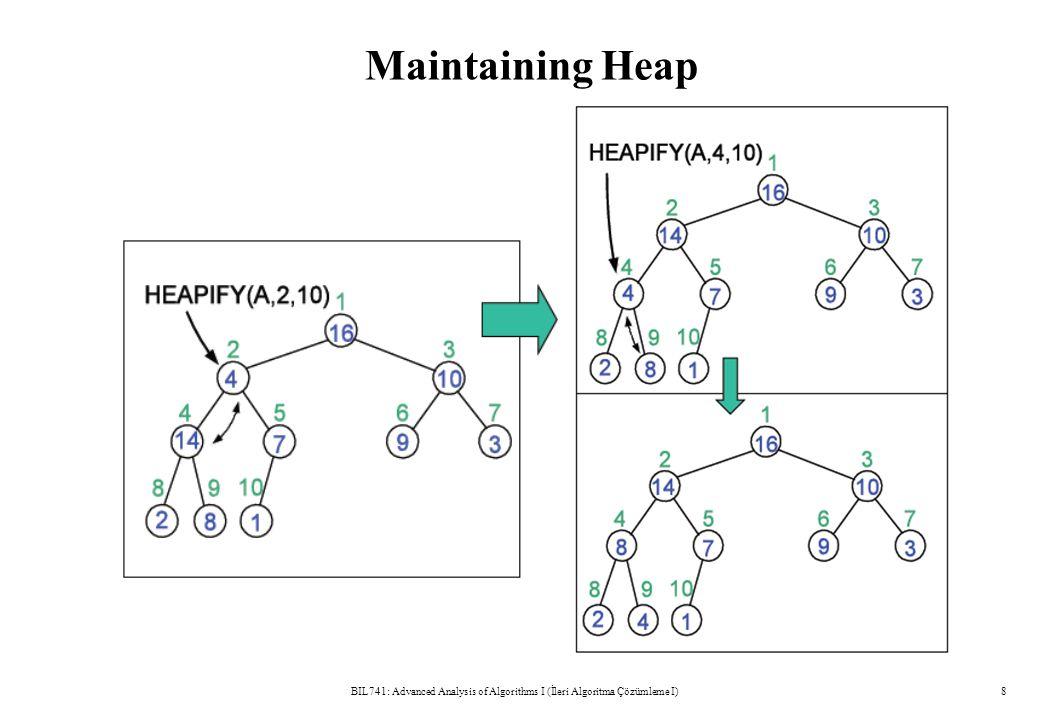 Maintaining Heap BIL741: Advanced Analysis of Algorithms I (İleri Algoritma Çözümleme I)8
