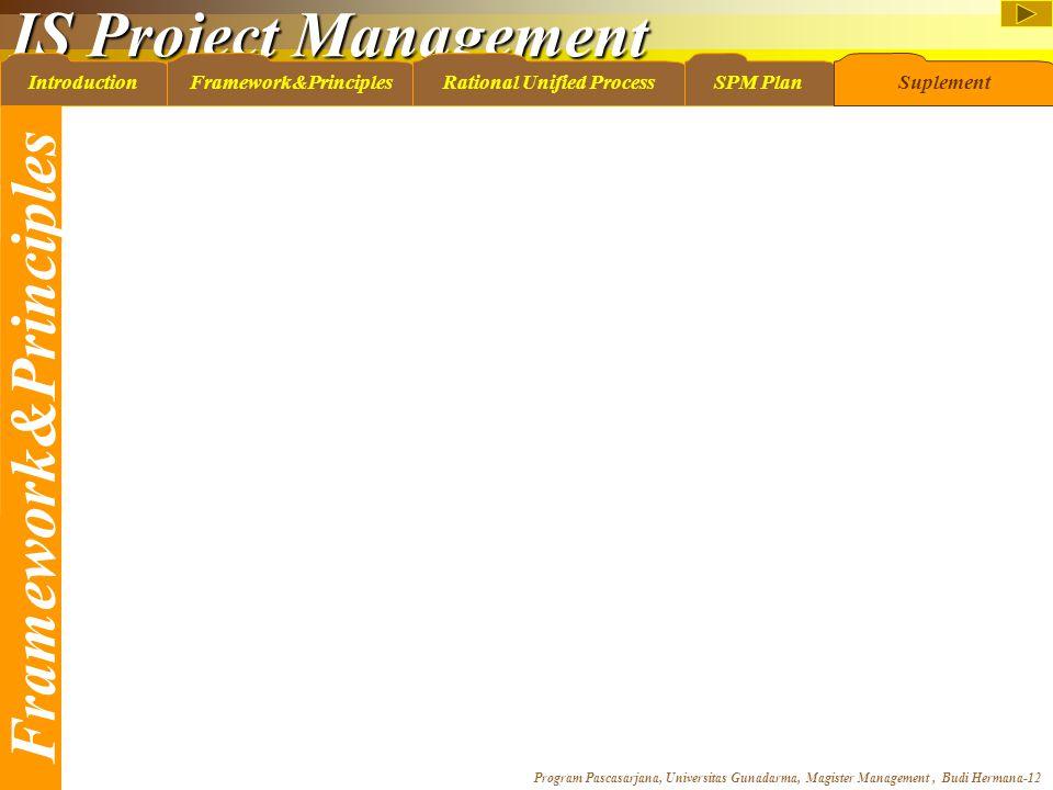 IS Project Management Program Pascasarjana, Universitas Gunadarma, Magister Management, Budi Hermana-12 IntroductionFramework&PrinciplesRational Unifi