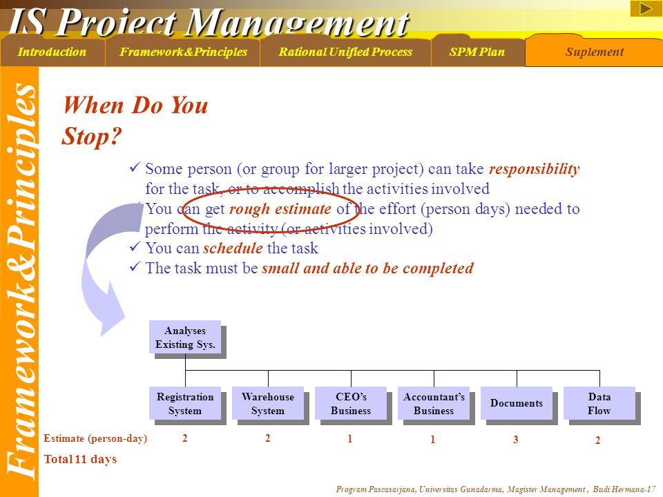 IS Project Management Program Pascasarjana, Universitas Gunadarma, Magister Management, Budi Hermana-17 IntroductionFramework&PrinciplesRational Unifi