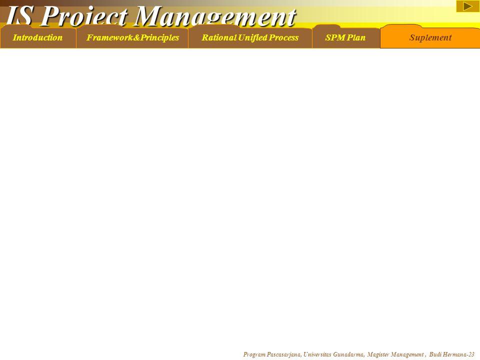 IS Project Management Program Pascasarjana, Universitas Gunadarma, Magister Management, Budi Hermana-23 IntroductionFramework&PrinciplesRational Unifi