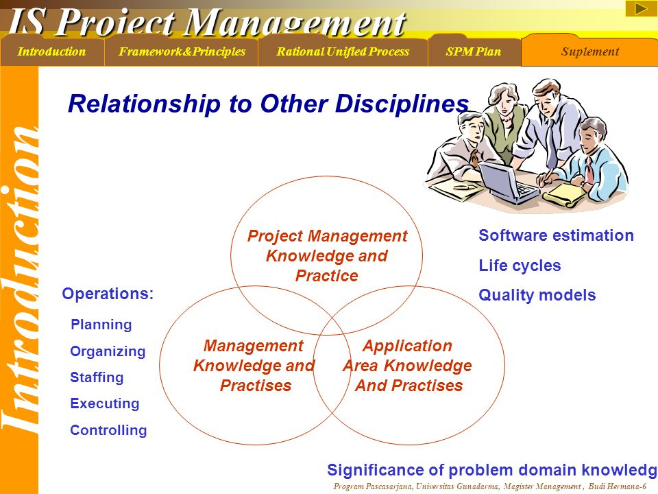 IS Project Management Program Pascasarjana, Universitas Gunadarma, Magister Management, Budi Hermana-6 IntroductionFramework&PrinciplesRational Unified ProcessSPM PlanSuplement Relationship to Other Disciplines Project Management Knowledge and Practice Management Knowledge and Practises Application Area Knowledge And Practises Software estimation Life cycles Quality models Significance of problem domain knowledge Operations: Planning Organizing Staffing Executing Controlling Introduction