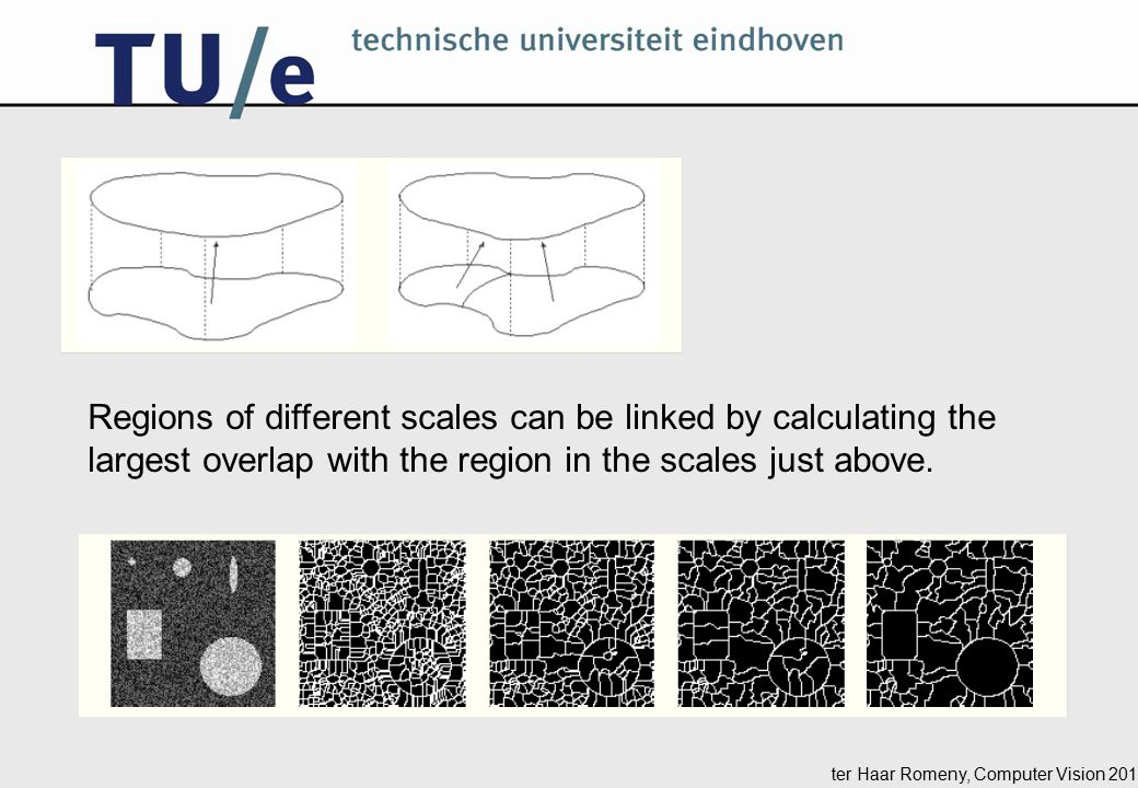 ter Haar Romeny, Computer Vision 2014 Regions of different scales can be linked by calculating the largest overlap with the region in the scales just above.