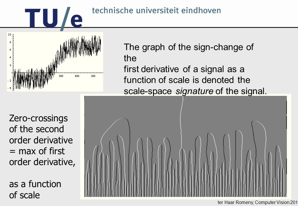 ter Haar Romeny, Computer Vision 2014 The graph of the sign-change of the first derivative of a signal as a function of scale is denoted the scale-space signature of the signal.