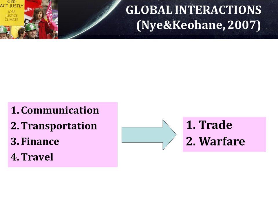GLOBAL INTERACTIONS (Nye&Keohane, 2007) 1.Communication 2.Transportation 3.Finance 4.Travel 1. Trade 2. Warfare