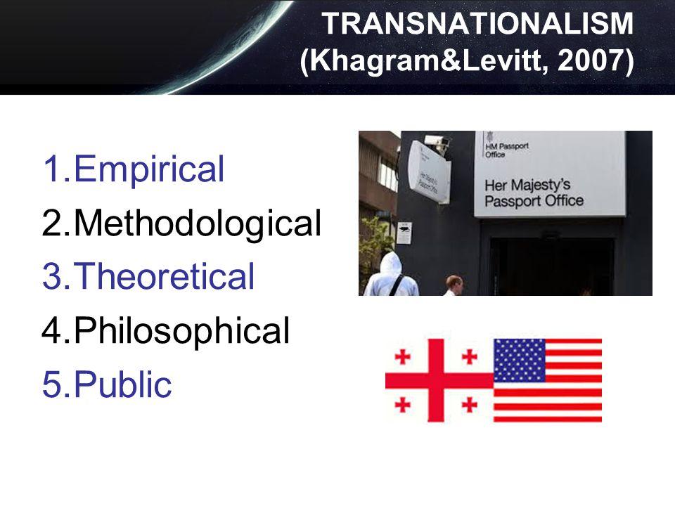 TRANSNATIONALISM (Khagram&Levitt, 2007) 1.Empirical 2.Methodological 3.Theoretical 4.Philosophical 5.Public