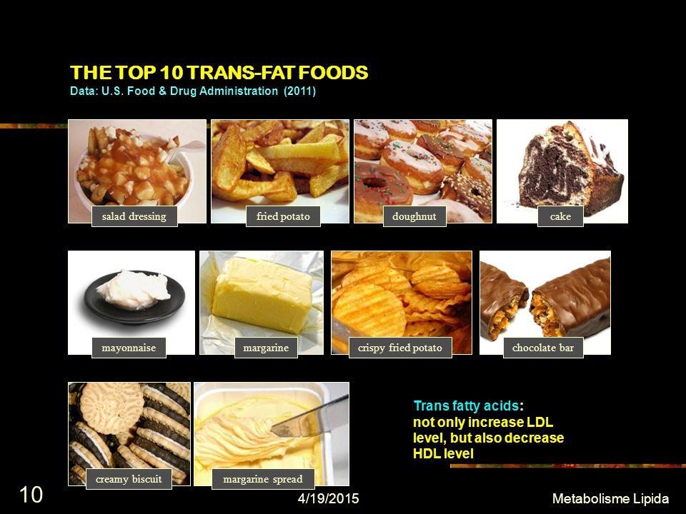 4/19/2015 10 THE TOP 10 TRANS-FAT FOODS Data: U.S.