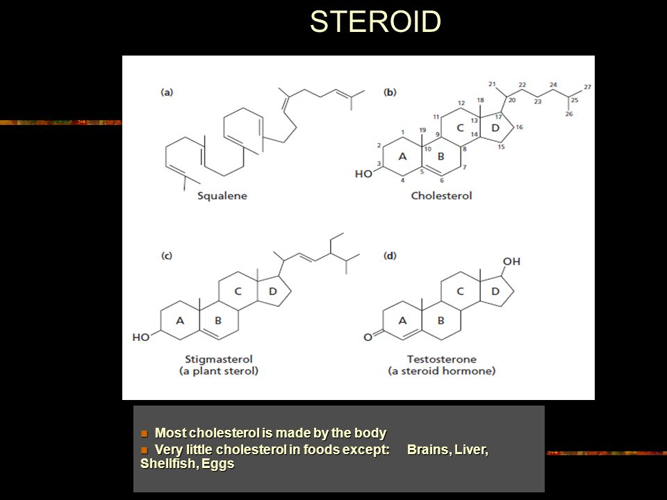 STEROID Most cholesterol is made by the body Most cholesterol is made by the body Very little cholesterol in foods except: Brains, Liver, Shellfish, E